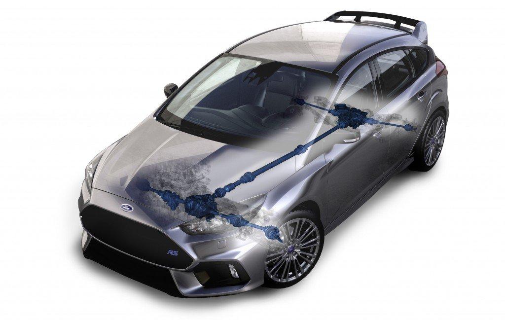 Torque Vectoring Focus RS